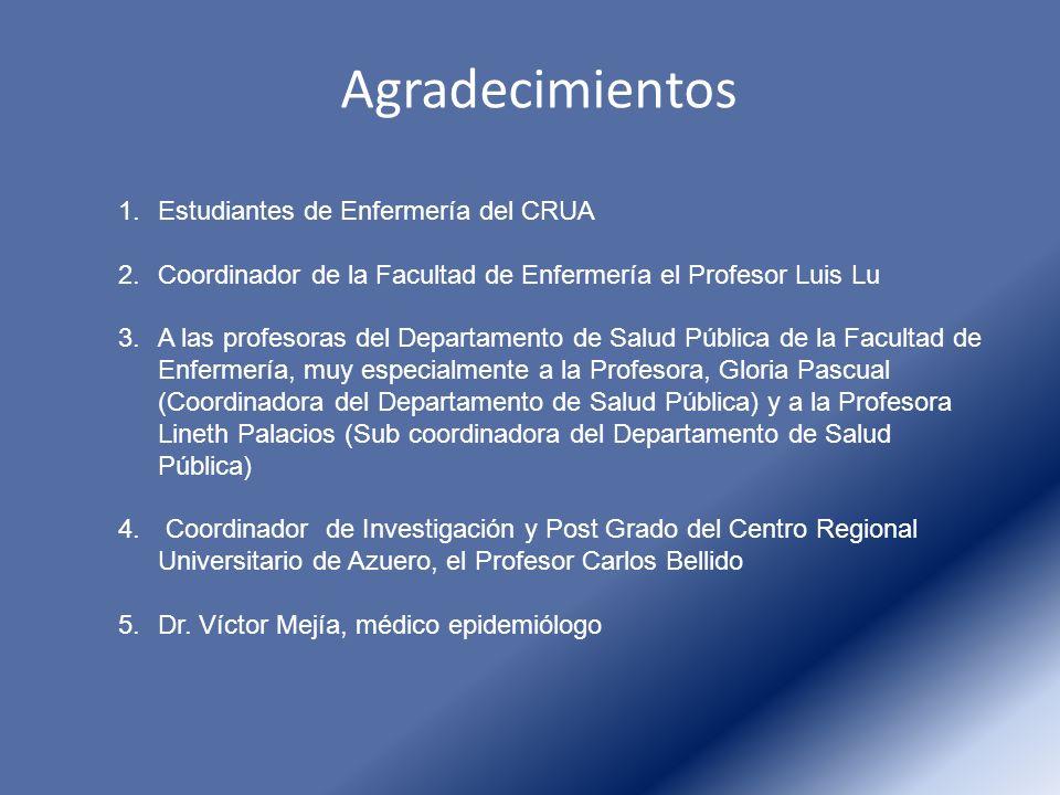 Agradecimientos 1.Estudiantes de Enfermería del CRUA 2.Coordinador de la Facultad de Enfermería el Profesor Luis Lu 3.A las profesoras del Departament