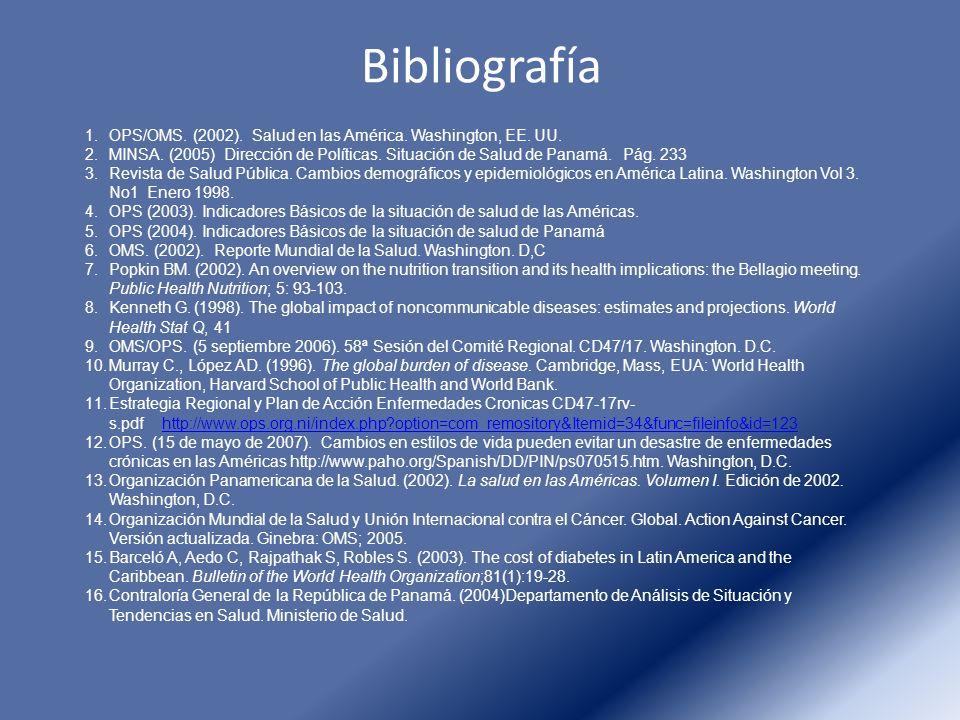 Bibliografía 1.OPS/OMS. (2002). Salud en las América. Washington, EE. UU. 2.MINSA. (2005) Dirección de Políticas. Situación de Salud de Panamá. Pág. 2