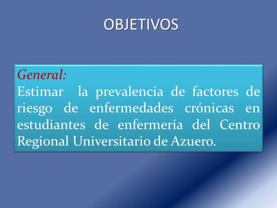OBJETIVOS General: Estimar la prevalencia de factores de riesgo de enfermedades crónicas en estudiantes de enfermería del Centro Regional Universitari