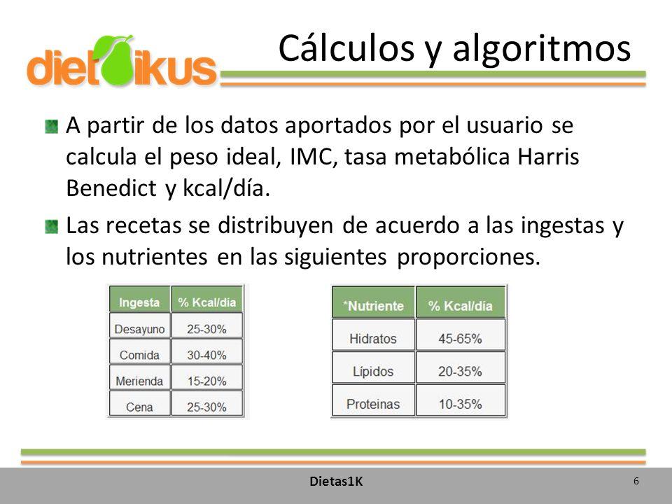 Cálculos y algoritmos A partir de los datos aportados por el usuario se calcula el peso ideal, IMC, tasa metabólica Harris Benedict y kcal/día. Las re