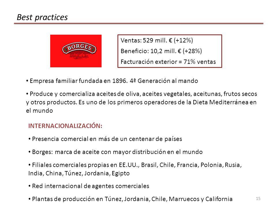 Best practices 15 Ventas: 529 mill.(+12%) Beneficio: 10,2 mill.