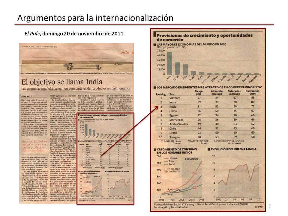 Argumentos para la internacionalización 8 Las empresas españolas del IBEX 35 ya obtienen más de la mitad de su facturación en el exterior: un 55% en 2010 (frente a un 51% en 2009; menos del 24% en 1997) Las ventas de las cotizadas alcanzaron la cifra de 454.378 millones, un 11,38% más que en 2009.