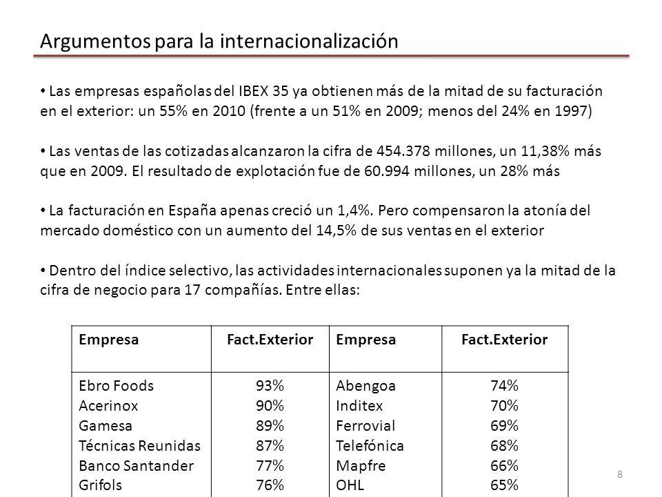 29 Tiene más riesgo no internacionalizarse que hacerlo Mario Rotllant, Consejero Delegado de Cobega EXPORTACIÓN… O DECADENCIA
