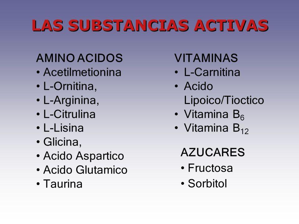 VITAMINAS L-Carnitina Acido Lipoico/Tioctico Vitamina B 6 Vitamina B 12 AMINO ACIDOS Acetilmetionina L-Ornitina, L-Arginina, L-Citrulina L-Lisina Glic