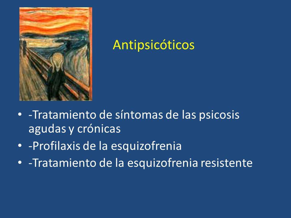 Antipsicóticos -Tratamiento de síntomas de las psicosis agudas y crónicas -Profilaxis de la esquizofrenia -Tratamiento de la esquizofrenia resistente
