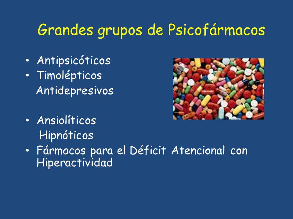 Grandes grupos de Psicofármacos Antipsicóticos Timolépticos Antidepresivos Ansiolíticos Hipnóticos Fármacos para el Déficit Atencional con Hiperactivi
