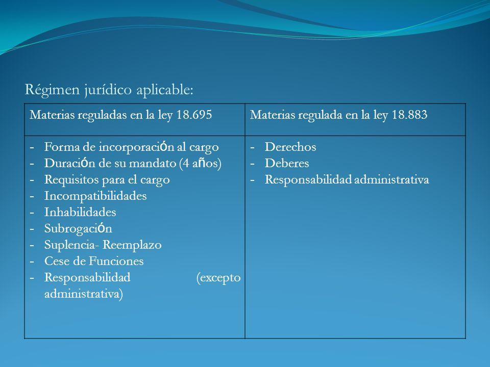 Régimen jurídico aplicable: Materias reguladas en la ley 18.695Materias regulada en la ley 18.883 - Forma de incorporaci ó n al cargo - Duraci ó n de