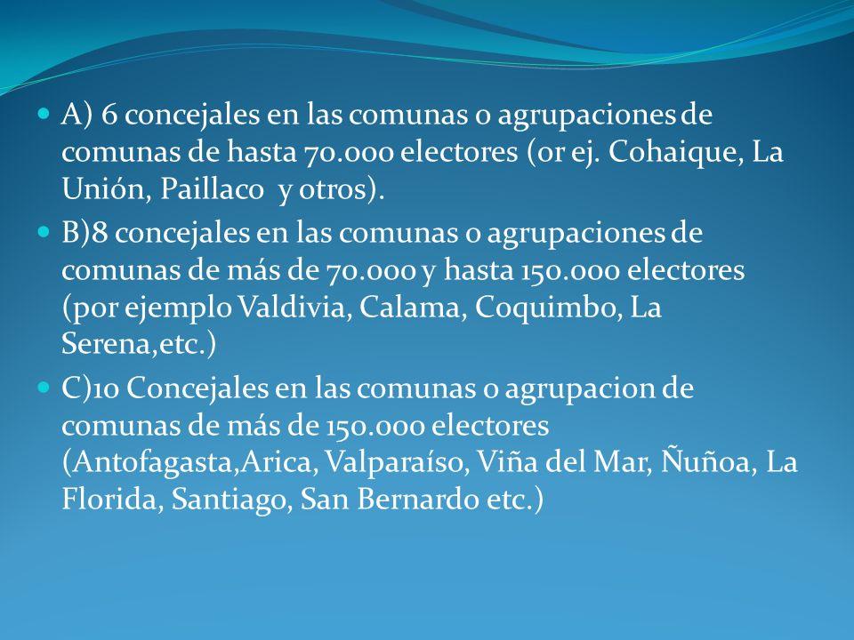 A) 6 concejales en las comunas o agrupaciones de comunas de hasta 70.000 electores (or ej. Cohaique, La Unión, Paillaco y otros). B)8 concejales en la