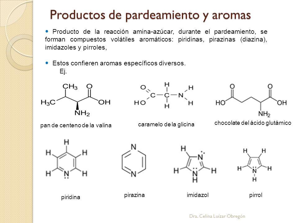 Productos de pardeamiento y aromas Producto de la reacción amina-azúcar, durante el pardeamiento, se forman compuestos volátiles aromáticos: piridinas