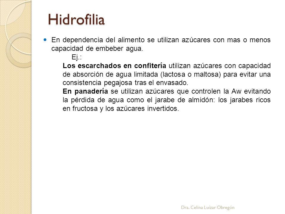 Hidrofilia En dependencia del alimento se utilizan azúcares con mas o menos capacidad de embeber agua. Ej.: Los escarchados en confitería utilizan azú