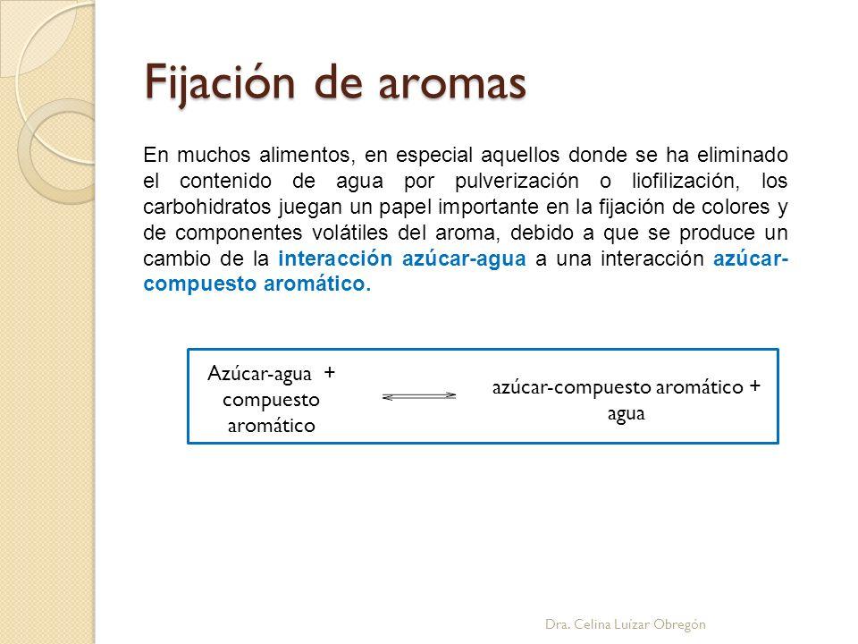Fijación de aromas En muchos alimentos, en especial aquellos donde se ha eliminado el contenido de agua por pulverización o liofilización, los carbohi