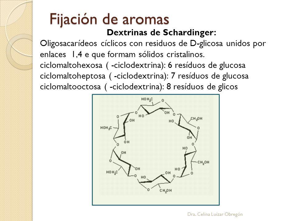 Fijación de aromas Dextrinas de Schardinger: Oligosacarídeos cíclicos con residuos de D-glicosa unidos por enlaces 1,4 e que formam sólidos cristalino
