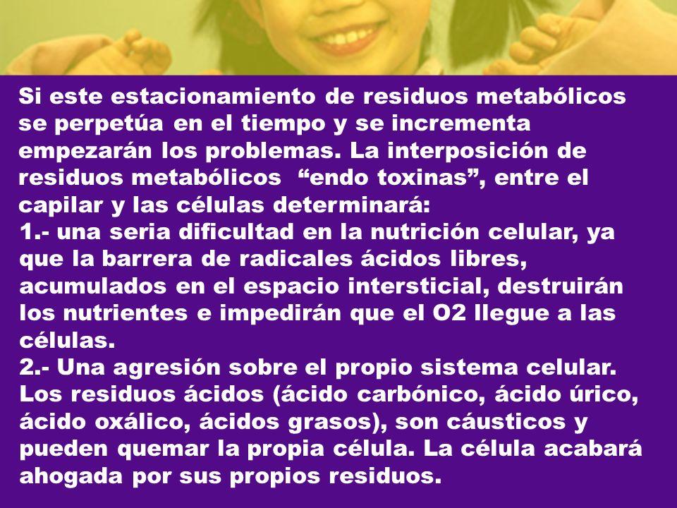 Si este estacionamiento de residuos metabólicos se perpetúa en el tiempo y se incrementa empezarán los problemas. La interposición de residuos metaból