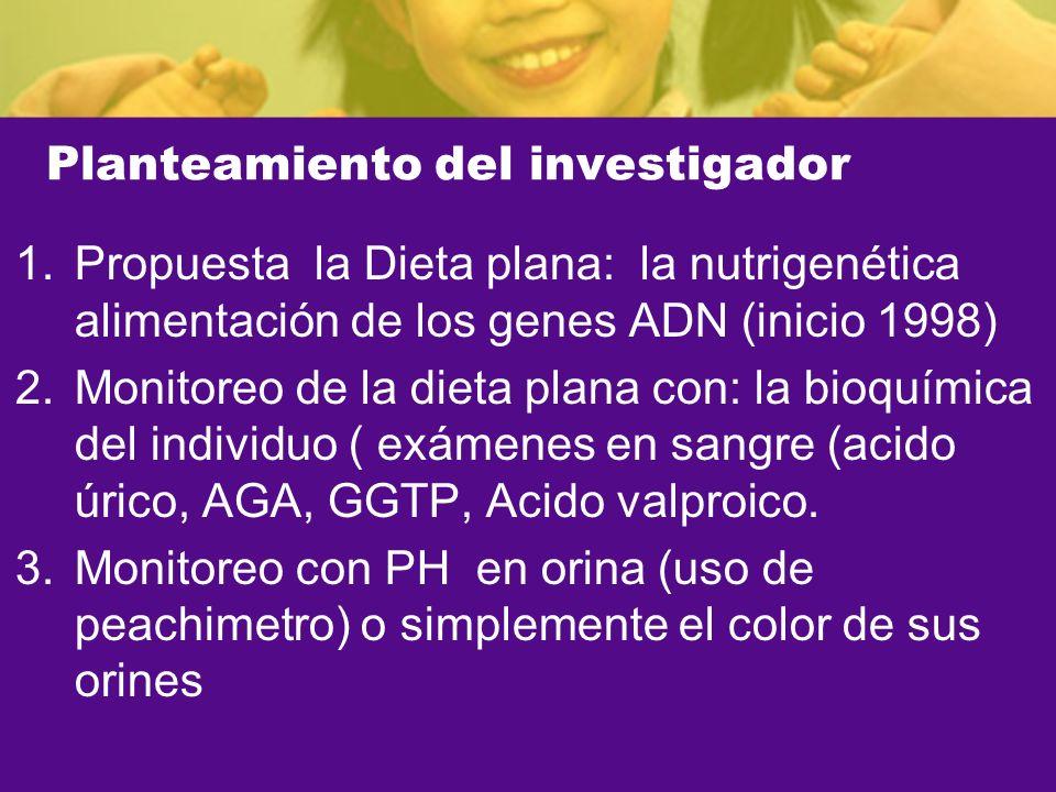 Planteamiento del investigador 1.Propuesta la Dieta plana: la nutrigenética alimentación de los genes ADN (inicio 1998) 2.Monitoreo de la dieta plana