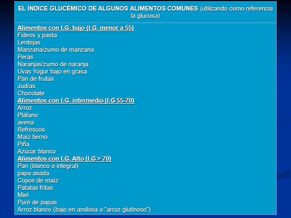 EL ÍNDICE GLUCÉMICO DE ALGUNOS ALIMENTOS COMUNES (utilizando como referencia la glucosa) Alimentos con I.G.