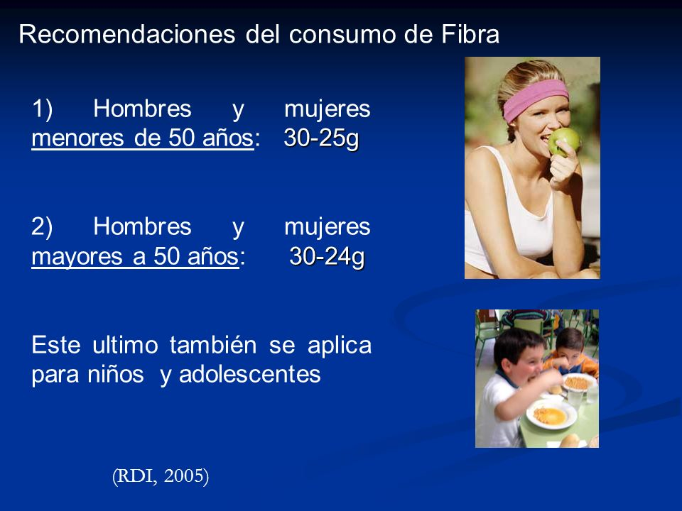 Recomendaciones del consumo de Fibra 30-25g 1) Hombres y mujeres menores de 50 años: 30-25g 30-24g 2) Hombres y mujeres mayores a 50 años: 30-24g Este ultimo también se aplica para niños y adolescentes (RDI, 2005)