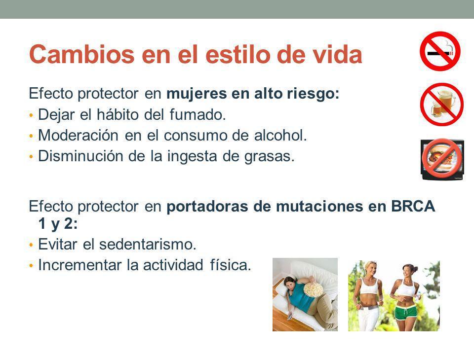 Cambios en el estilo de vida Efecto protector en mujeres en alto riesgo: Dejar el hábito del fumado. Moderación en el consumo de alcohol. Disminución