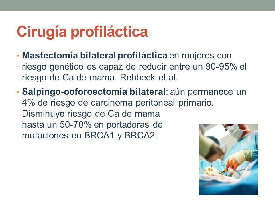 Cirugía profiláctica Mastectomía bilateral profiláctica en mujeres con riesgo genético es capaz de reducir entre un 90-95% el riesgo de Ca de mama. Re
