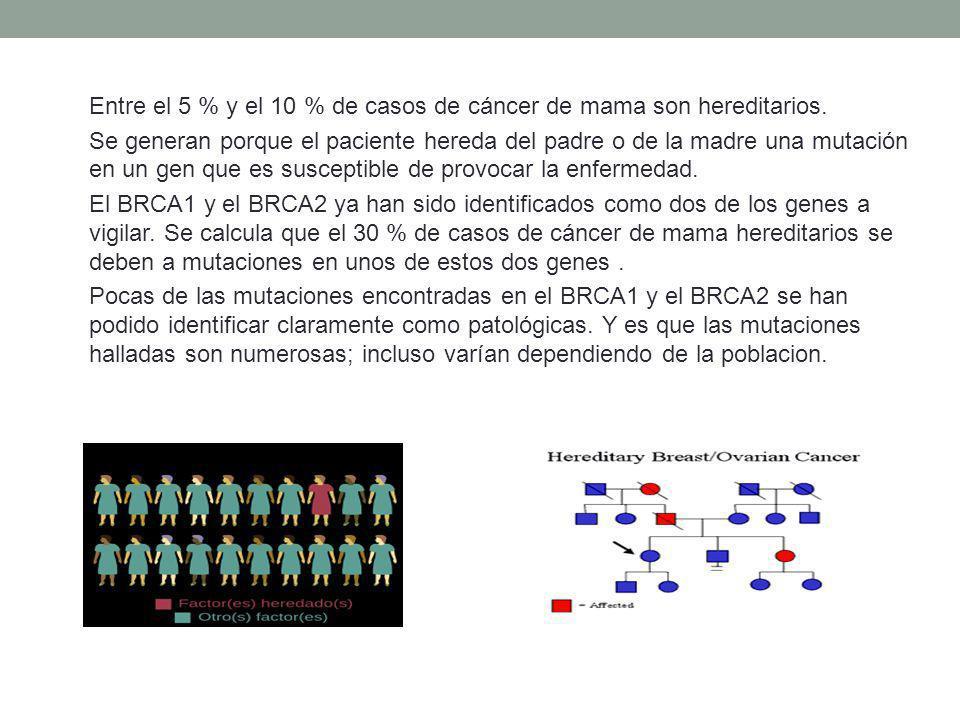 Entre el 5 % y el 10 % de casos de cáncer de mama son hereditarios. Se generan porque el paciente hereda del padre o de la madre una mutación en un ge