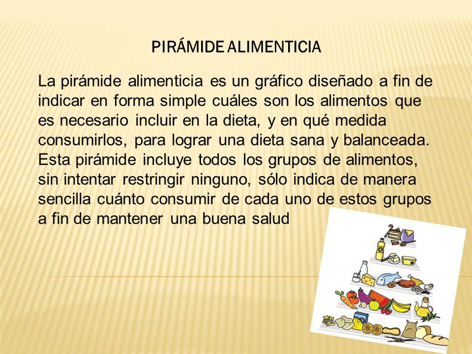 PIRÁMIDE ALIMENTICIA La pirámide alimenticia es un gráfico diseñado a fin de indicar en forma simple cuáles son los alimentos que es necesario incluir en la dieta, y en qué medida consumirlos, para lograr una dieta sana y balanceada.
