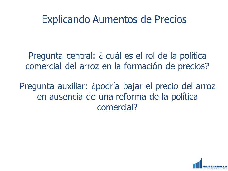 Explicando Aumentos de Precios Pregunta central: ¿ cuál es el rol de la política comercial del arroz en la formación de precios? Pregunta auxiliar: ¿p