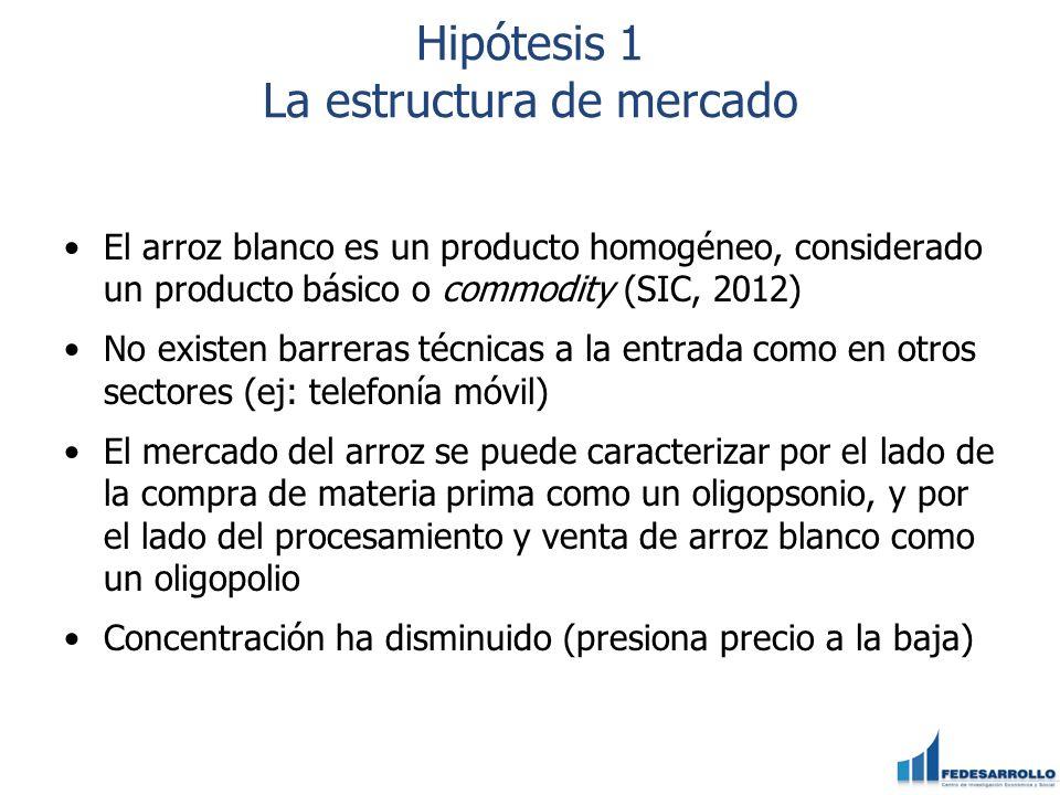 Hipótesis 1 La estructura de mercado El arroz blanco es un producto homogéneo, considerado un producto básico o commodity (SIC, 2012) No existen barre