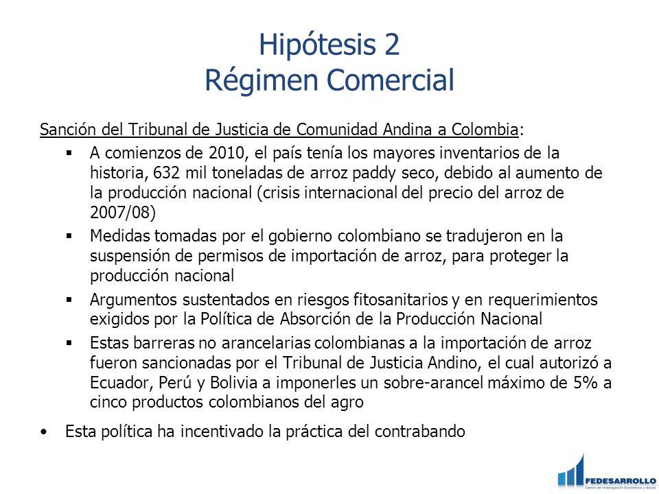 Hipótesis 2 Régimen Comercial Sanción del Tribunal de Justicia de Comunidad Andina a Colombia: A comienzos de 2010, el país tenía los mayores inventar