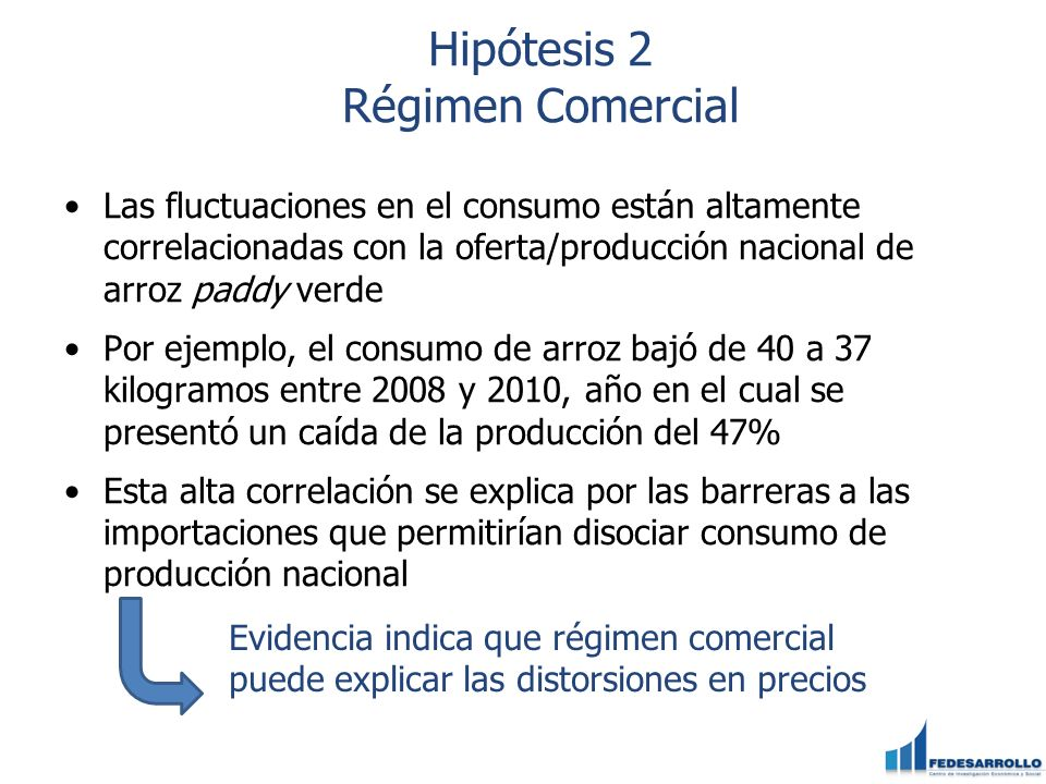 Hipótesis 2 Régimen Comercial Las fluctuaciones en el consumo están altamente correlacionadas con la oferta/producción nacional de arroz paddy verde P