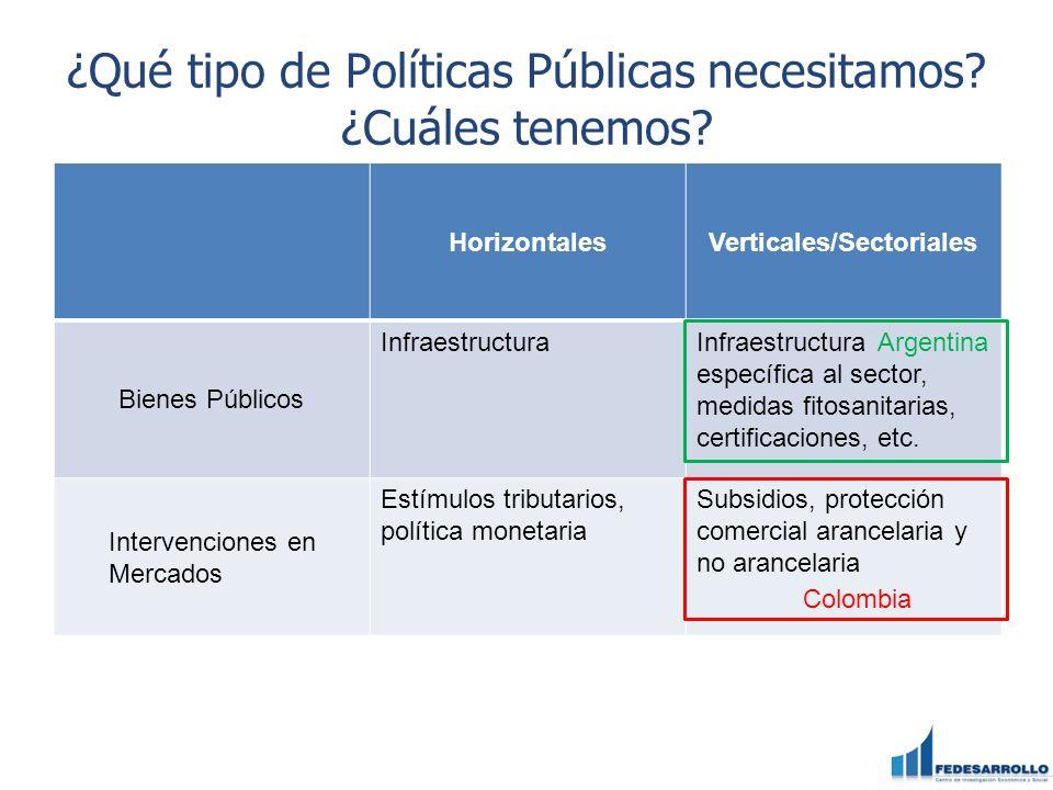 ¿Qué tipo de Políticas Públicas necesitamos? ¿Cuáles tenemos? HorizontalesVerticales/Sectoriales Bienes Públicos InfraestructuraInfraestructura especí