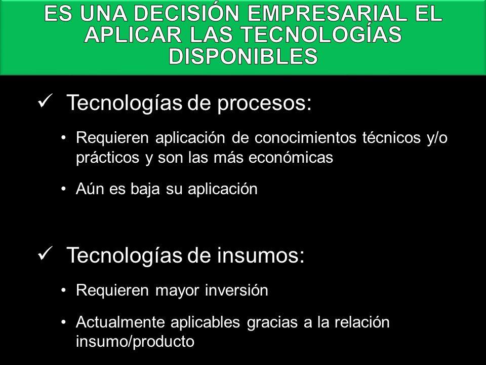 Tecnologías de procesos: Requieren aplicación de conocimientos técnicos y/o prácticos y son las más económicas Aún es baja su aplicación Tecnologías d