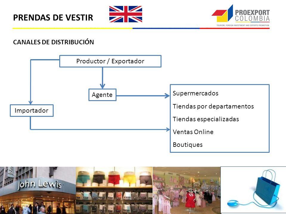 CANALES DE DISTRIBUCIÓN Productor / Exportador Agente Importador Supermercados Tiendas por departamentos Tiendas especializadas Ventas Online Boutique