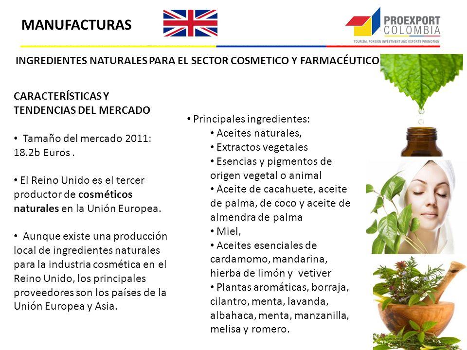 INGREDIENTES NATURALES PARA EL SECTOR COSMETICO Y FARMACÉUTICO CARACTERÍSTICAS Y TENDENCIAS DEL MERCADO Tamaño del mercado 2011: 18.2b Euros. El Reino