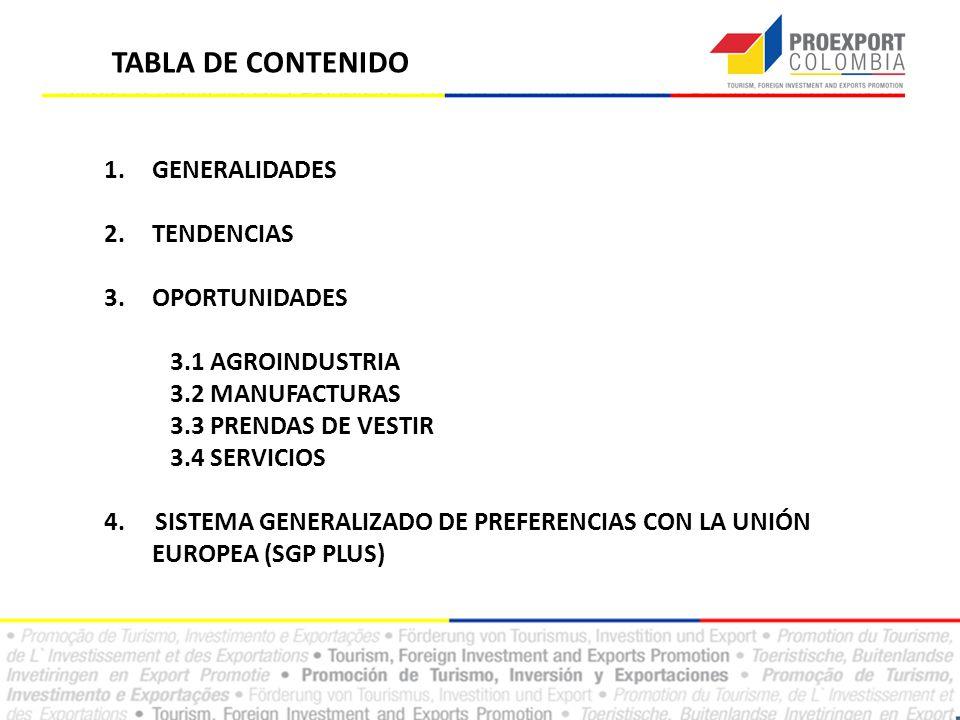 TABLA DE CONTENIDO 1.GENERALIDADES 2.TENDENCIAS 3.OPORTUNIDADES 3.1 AGROINDUSTRIA 3.2 MANUFACTURAS 3.3 PRENDAS DE VESTIR 3.4 SERVICIOS 4. SISTEMA GENE