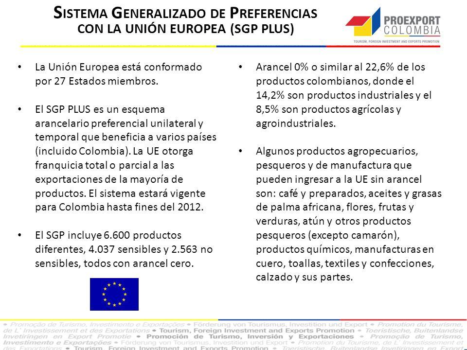 S ISTEMA G ENERALIZADO DE P REFERENCIAS CON LA UNIÓN EUROPEA (SGP PLUS) La Unión Europea está conformado por 27 Estados miembros. El SGP PLUS es un es