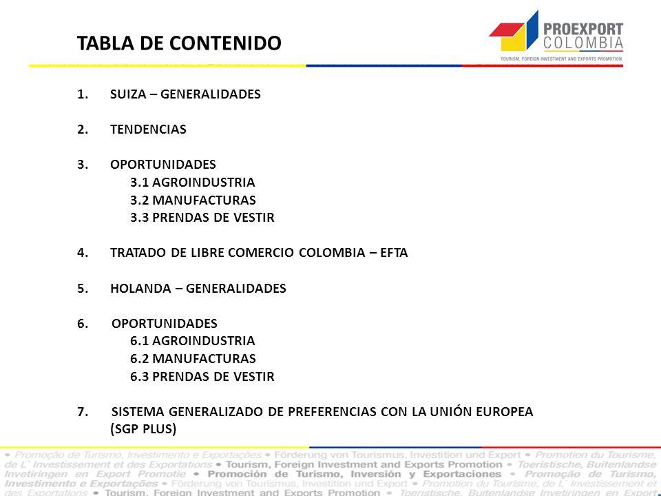 TABLA DE CONTENIDO 1.SUIZA – GENERALIDADES 2.TENDENCIAS 3.OPORTUNIDADES 3.1 AGROINDUSTRIA 3.2 MANUFACTURAS 3.3 PRENDAS DE VESTIR 4.TRATADO DE LIBRE CO