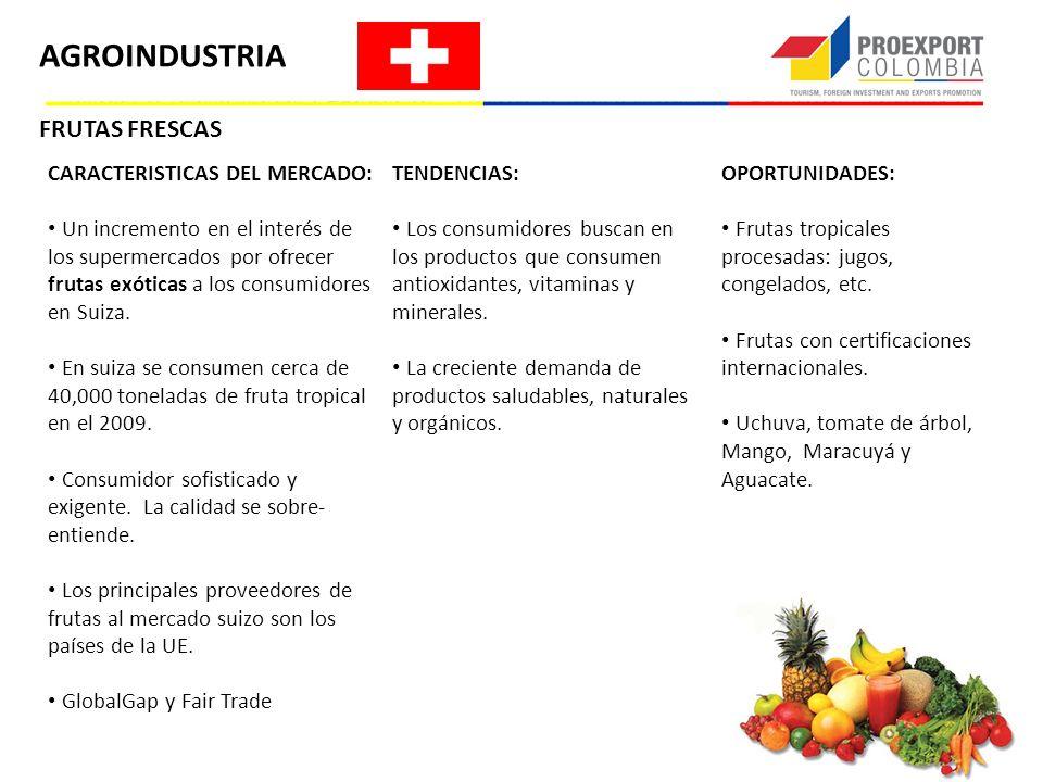 AGROINDUSTRIA FRUTAS FRESCAS CARACTERISTICAS DEL MERCADO: Un incremento en el interés de los supermercados por ofrecer frutas exóticas a los consumido
