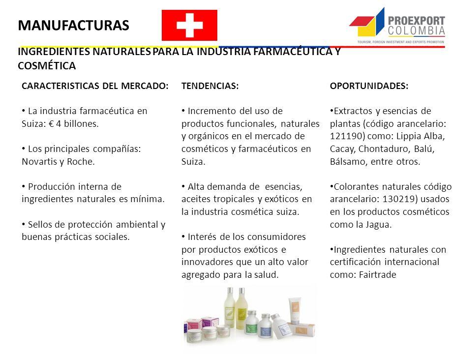 MANUFACTURAS INGREDIENTES NATURALES PARA LA INDUSTRIA FARMACÉUTICA Y COSMÉTICA CARACTERISTICAS DEL MERCADO: La industria farmacéutica en Suiza: 4 bill