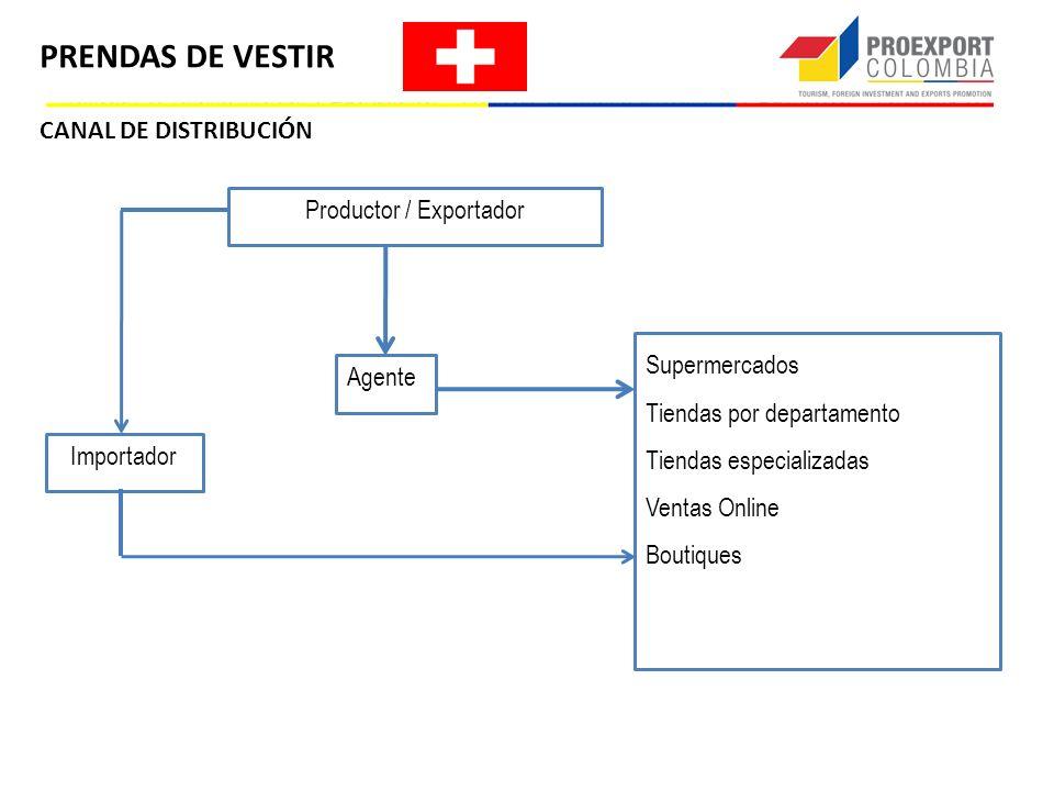 CANAL DE DISTRIBUCIÓN Productor / Exportador Agente Importador Supermercados Tiendas por departamento Tiendas especializadas Ventas Online Boutiques P