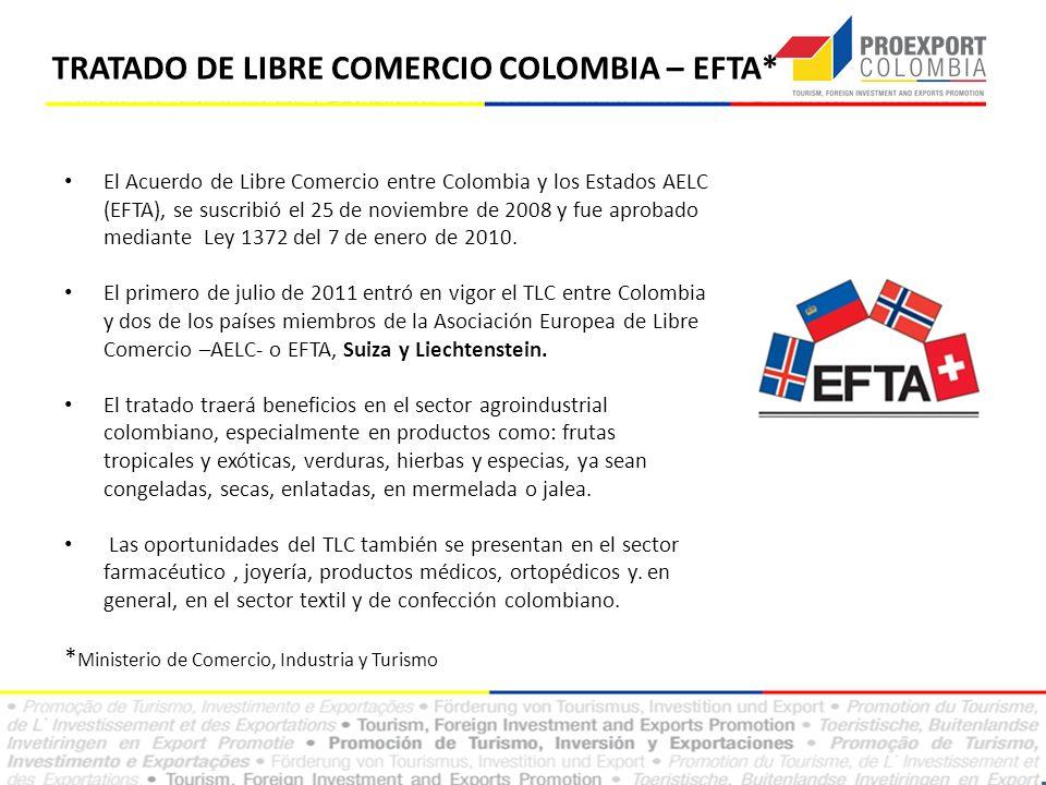 TRATADO DE LIBRE COMERCIO COLOMBIA – EFTA* El Acuerdo de Libre Comercio entre Colombia y los Estados AELC (EFTA), se suscribió el 25 de noviembre de 2