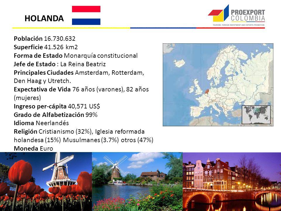 Población 16.730.632 Superficie 41.526 km2 Forma de Estado Monarquía constitucional Jefe de Estado : La Reina Beatriz Principales Ciudades Amsterdam,
