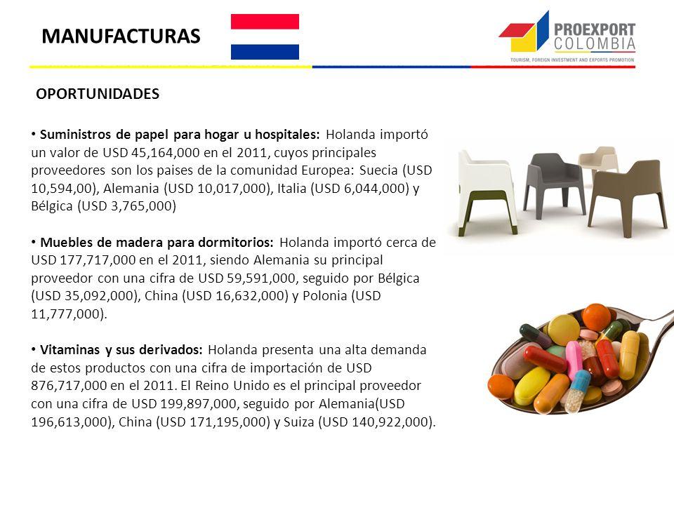 OPORTUNIDADES Suministros de papel para hogar u hospitales: Holanda importó un valor de USD 45,164,000 en el 2011, cuyos principales proveedores son l