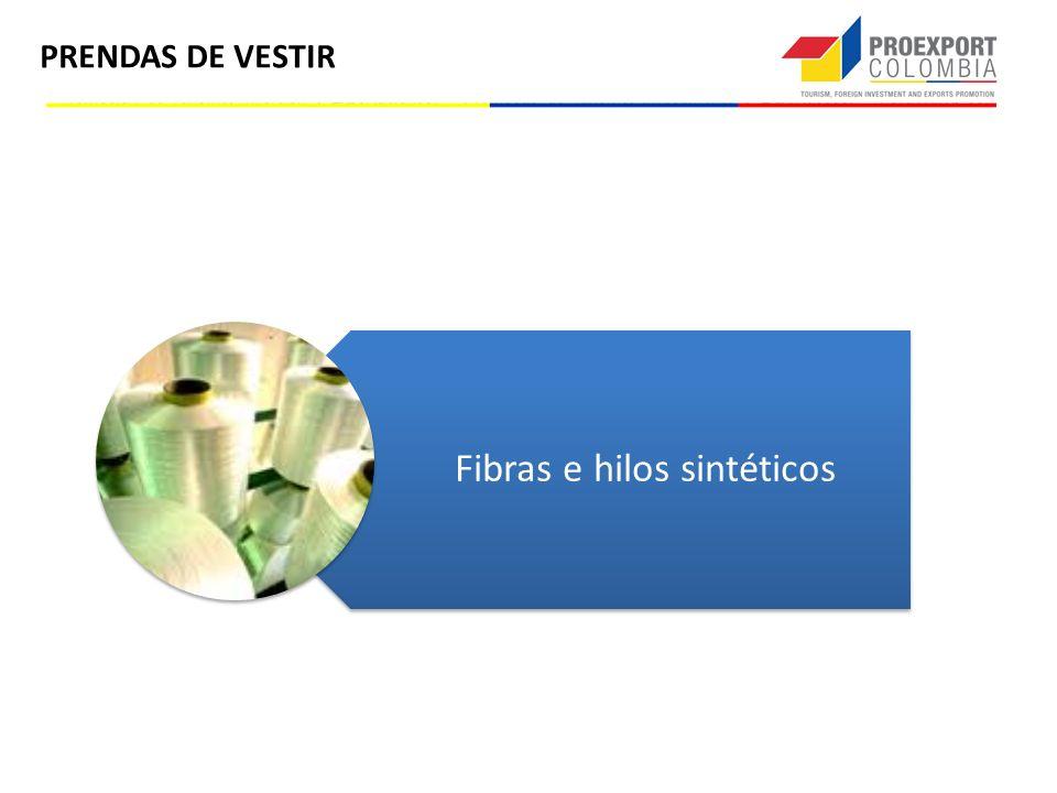 PRENDAS DE VESTIR Fibras e hilos sintéticos