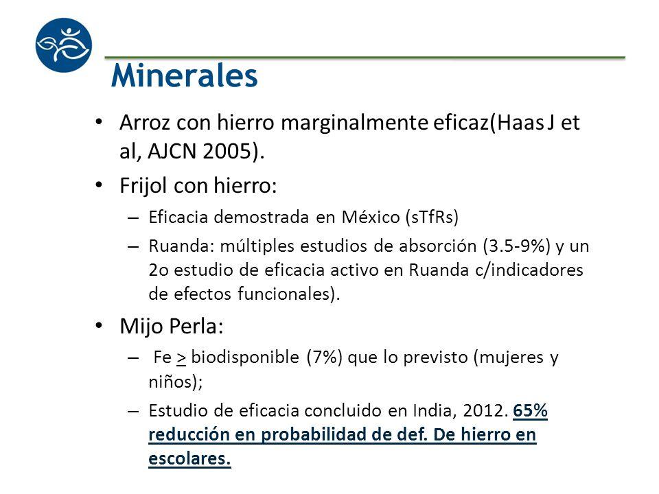 Minerales Arroz con hierro marginalmente eficaz(Haas J et al, AJCN 2005). Frijol con hierro: – Eficacia demostrada en México (sTfRs) – Ruanda: múltipl