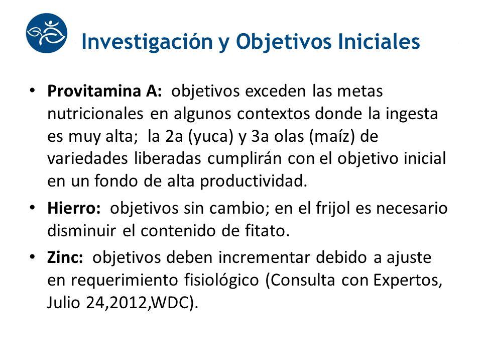 Investigación y Objetivos Iniciales Provitamina A: objetivos exceden las metas nutricionales en algunos contextos donde la ingesta es muy alta; la 2a