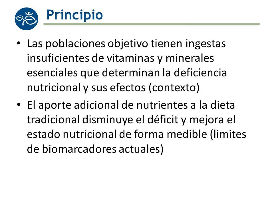 Aporte nutricional (% del requerimiento estimado promedio, REP) Nutriente % mínimo SUPUESTO del requerimiento diario con impacto biológico (REP) Mujer NE NLNiños (4-6 años) Vitamina A (μg RAE) 50% (500 μg RAE/d) 50% (275 μg RAE/d) Zinc (mg)40% ( 1.86 mg/d)* 40% ( 0.83 mg/d)* Hierro (mg)30% (1.46 mg/d)30% (0.50 mg/d)