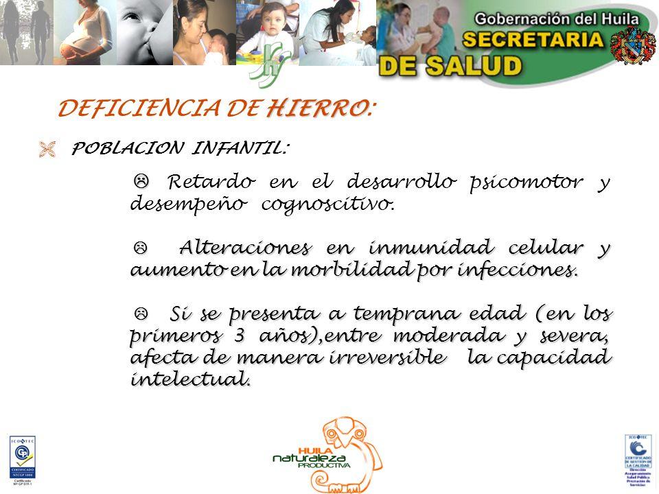 HIERRO DEFICIENCIA DE HIERRO: POBLACION INFANTIL: Retardo en el desarrollo psicomotor y desempeño cognoscitivo. Alteraciones en inmunidad celular y au