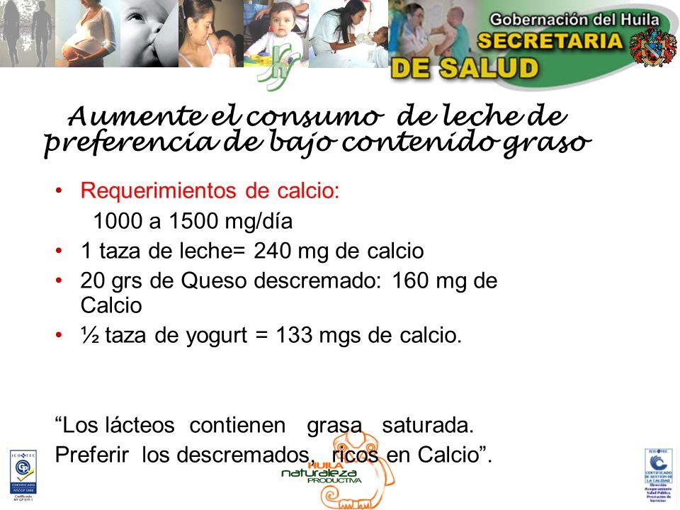 Aumente el consumo de leche de preferencia de bajo contenido graso Requerimientos de calcio: 1000 a 1500 mg/día 1 taza de leche= 240 mg de calcio 20 g