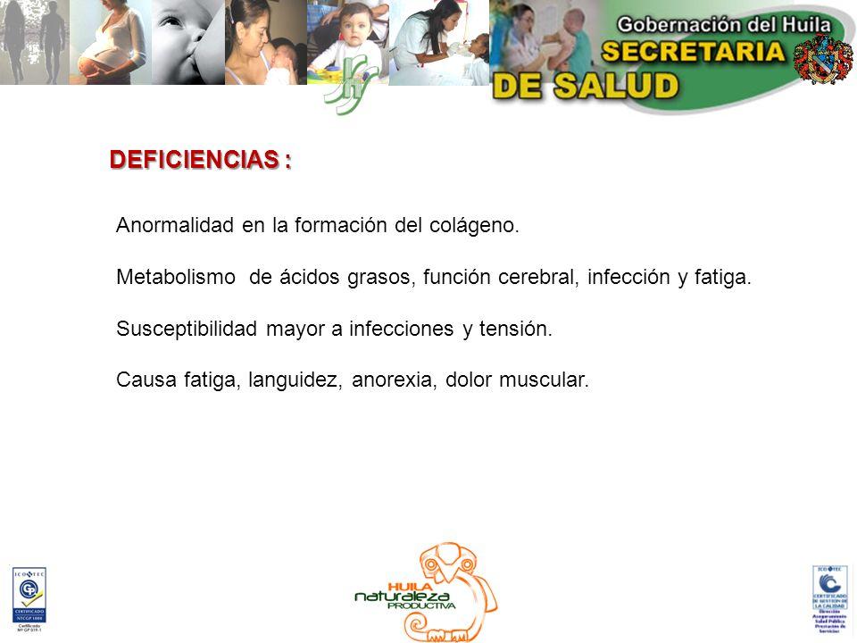 DEFICIENCIAS : Anormalidad en la formación del colágeno. Metabolismo de ácidos grasos, función cerebral, infección y fatiga. Susceptibilidad mayor a i