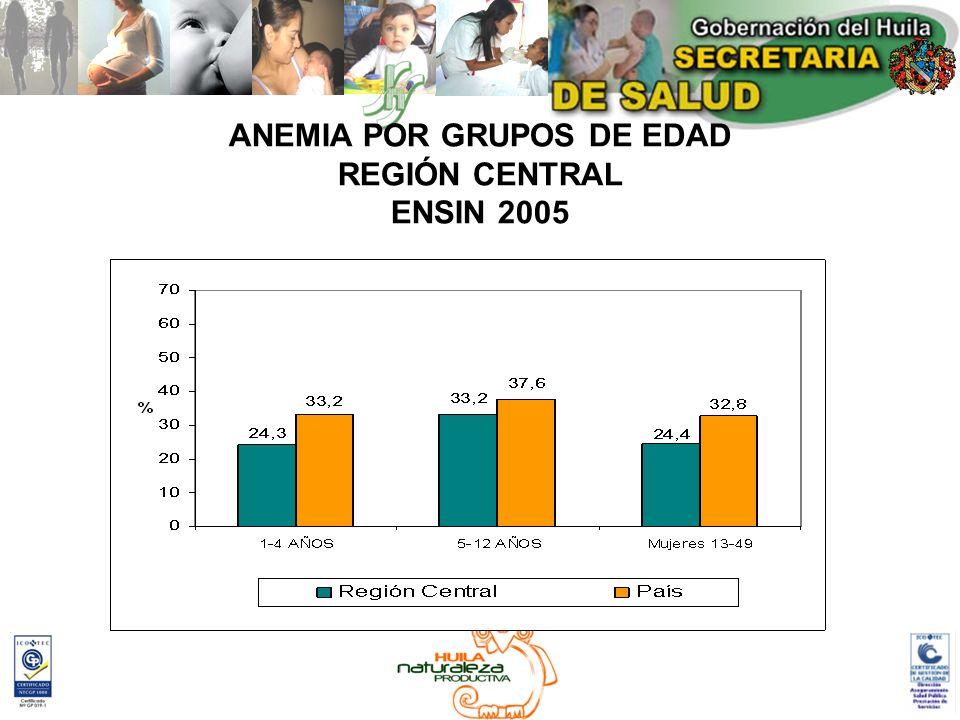 ANEMIA POR GRUPOS DE EDAD REGIÓN CENTRAL ENSIN 2005