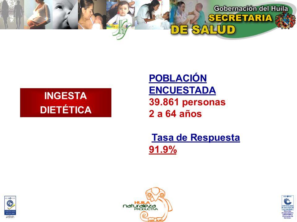 POBLACIÓN ENCUESTADA 39.861 personas 2 a 64 años Tasa de Respuesta 91.9% INGESTA DIETÉTICA